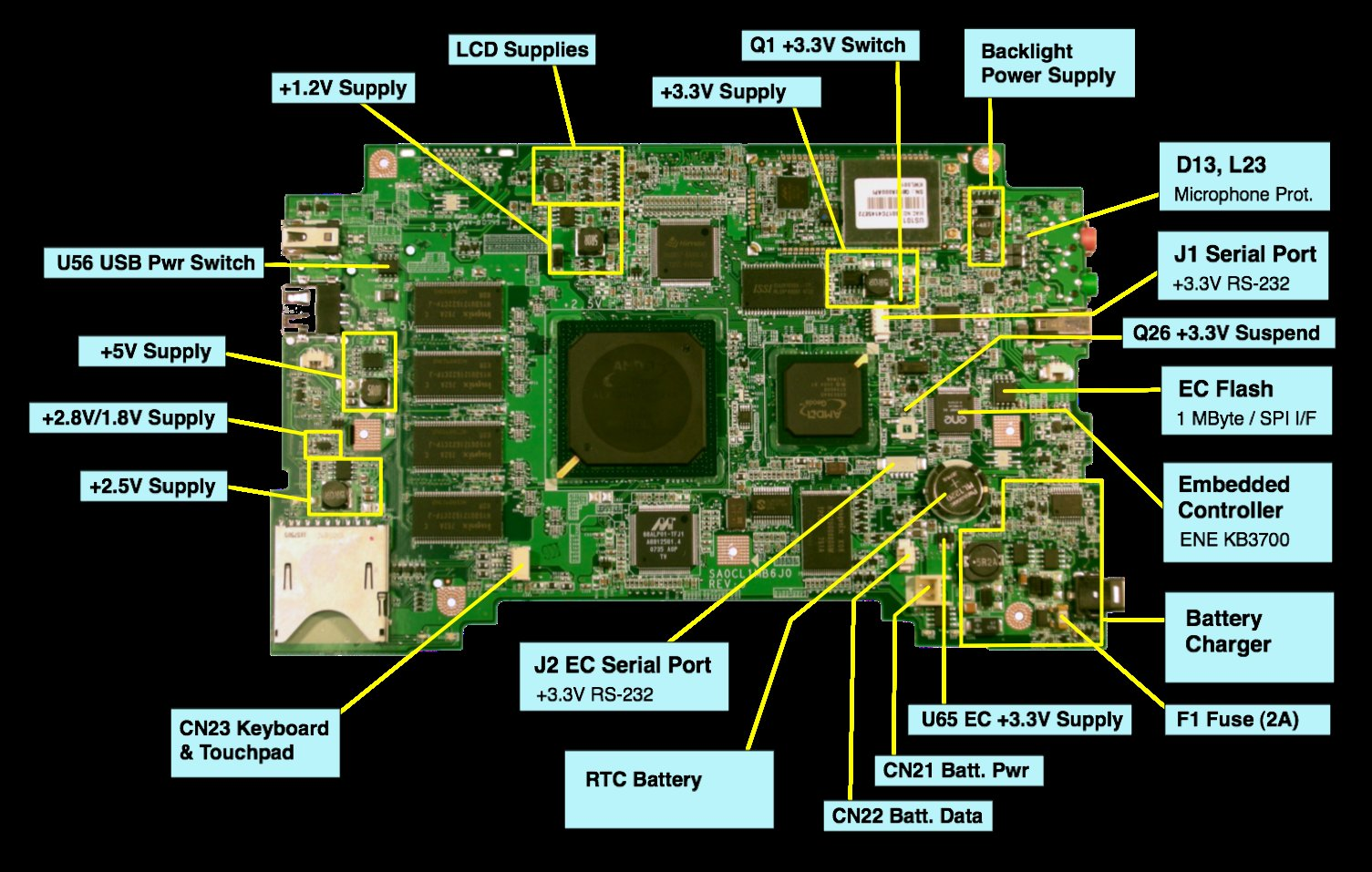 hp computer power supply wiring diagram get free image hp laptop power  supply circuit diagram hp