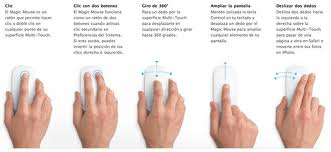 apple_magic_mouse_manual-donderepararportatil.com