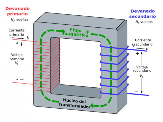 consumo_energia_fantasma_2_alimentador-donderepararportatil.com