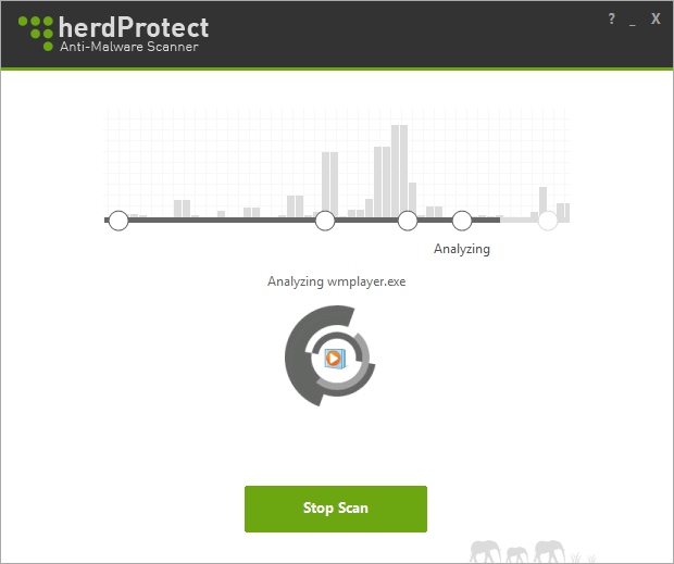 herdprotect_antimalware_escaner-donderepararportatil.com