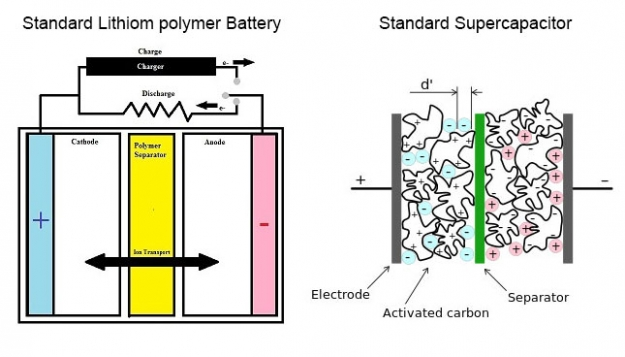 photo1-battery-supercapacitor